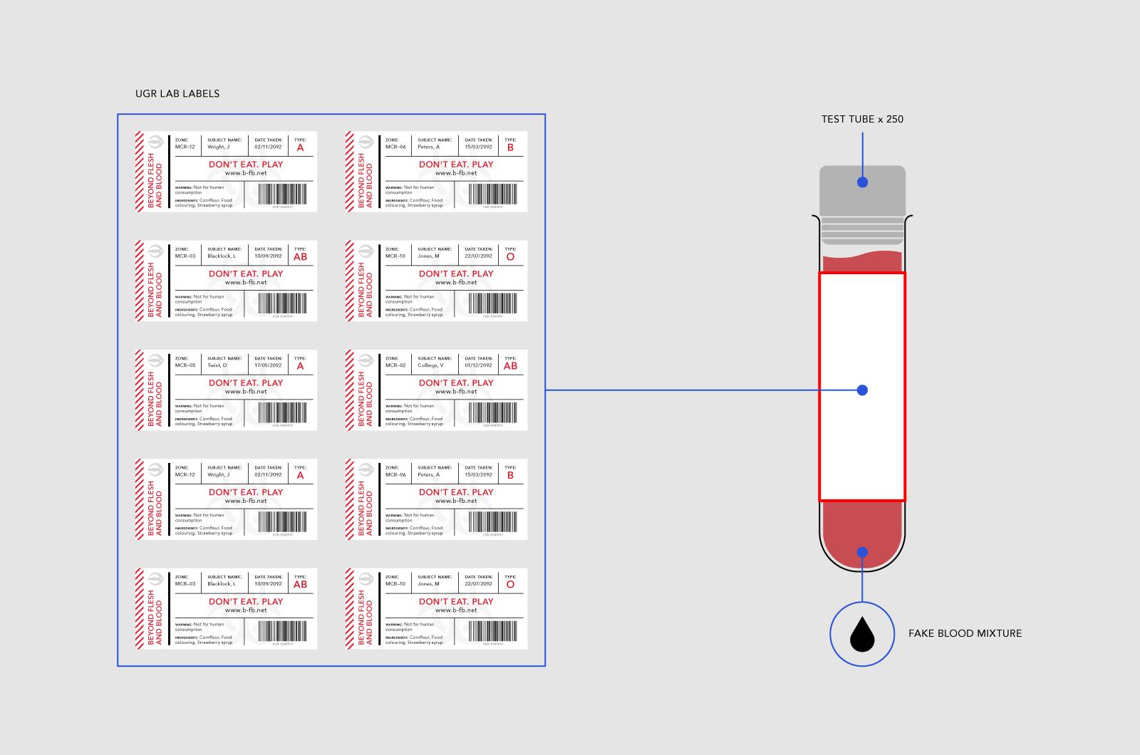BFB Blood Vial Diagram 01